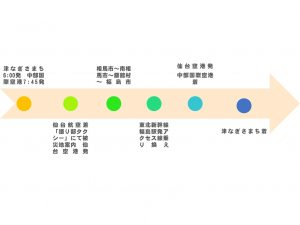 福島 絆 弾丸ツアー行程表